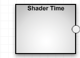 Shader time.png